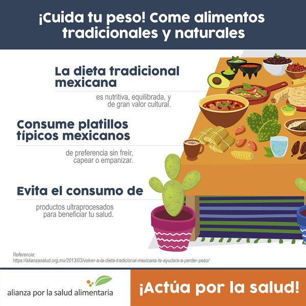 Infográfico ¡Cuida tu peso! Come alimentos naturales y tradicionales. La dieta tradicional mexicana es nutritiva, equilibrada, y de gran valor cultural.  Consume platillos típicos mexicanos de preferencia sin freír, capear o empanizar, y  Evita el consumo de productos ultraprocesados para beneficiar tu salud.
