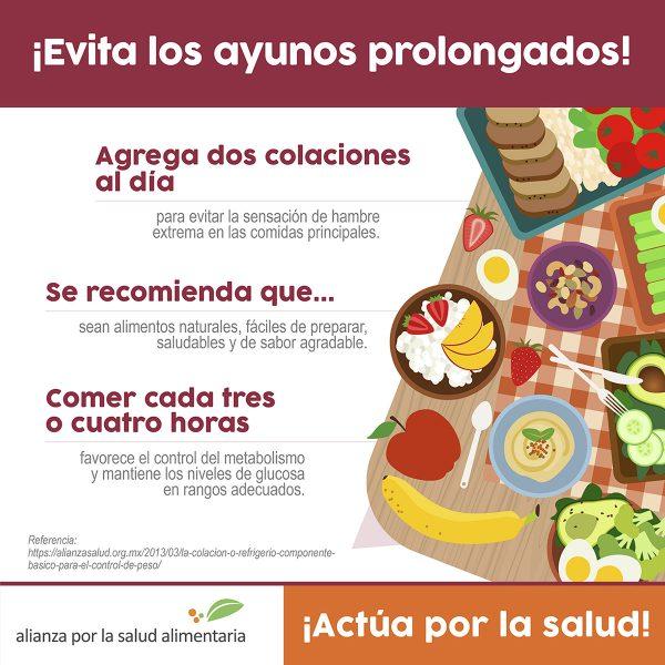 Infográfico ¡Evita ayunos prolongados! La colación o refrigerio: componente básico para el control de peso