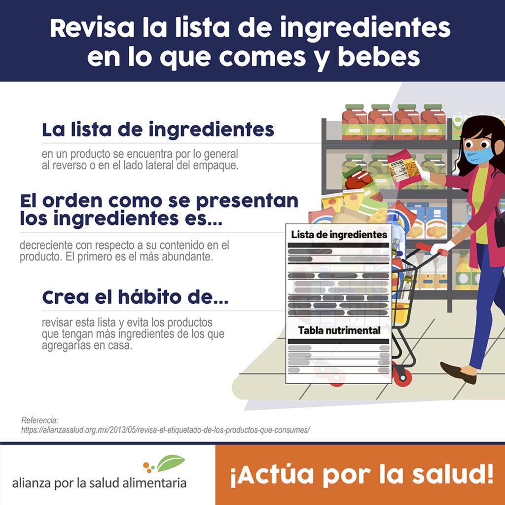 Infográfico Revisa la lista de ingredientes en lo que comes y bebes: La lista de ingredientes en un producto se encuentra por lo general al reverso o en el lado lateral del empaque. El orden como se presentan los ingredientes, es decreciente con respecto a su contenido en el producto. El primero es el más abundante. Crea el hábito de revisar esta lista y evita los productos que tengan más ingredientes de los que agregarías en casa.