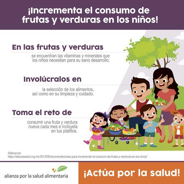 Infográfico ¡Incrementa el consumo de frutas y verduras en los niños! En las frutas y verduras se encuentran las vitaminas y minerales que los niños necesitan para su sano desarrollo. Involúcralos en la selección de los alimentos en el mercado, así como en su limpieza y cuidado. Toma el reto de consumir una fruta y verdura nueva cada mes, la cual puedas incluir en tus platillos.