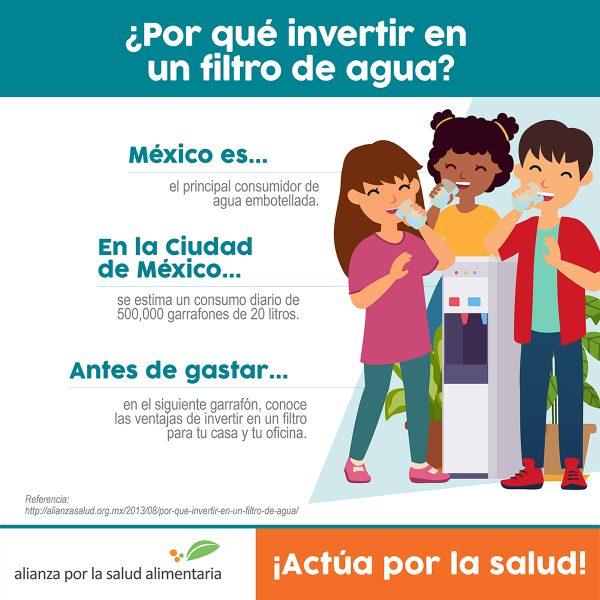 Infográfico ¿Por qué invertir en un filtro de agua? México es el principal consumidor de agua embotellada. Tan solo en la Ciudad de México se estima un consumo diario de 500,000 garrafones de 20 litros. Antes de gastar en el siguiente garrafón, conoce las ventajas de invertir en un filtro para tu casa y tu oficina