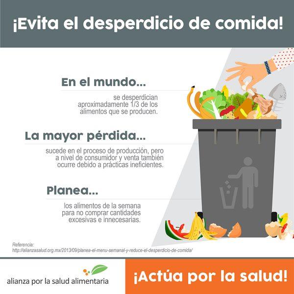 Infográfico ¡Evita el desperdicio de comida! En el mundo se desperdician aproximadamente 1/3 de los alimentos que se producen La mayor pérdida sucede en el proceso de producción, pero a nivel consumidor y venta también ocurre debido a prácticas ineficientes. Planea los alimentos de la semana para no comprar cantidades excesivas e innecesarias