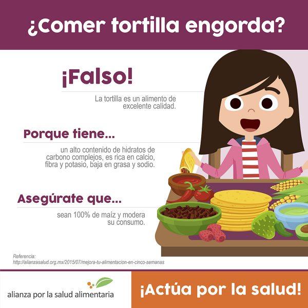 Infográfico ¿Comer tortilla engorda? ¡Falso! La tortilla es un alimento de excelente calidad. Porque tiene un alto contenido de hidratos de carbono complejos, es rica en calcio, fibra y potasio, baja en grasa y sodio. Asegúrate que sean 100% de maíz y modera su consumo.