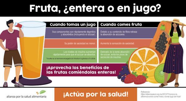 Infográfico Fruta ¿entera o en jugo? Aprovecha todos los beneficios de las frutas al consumirlas enteras.