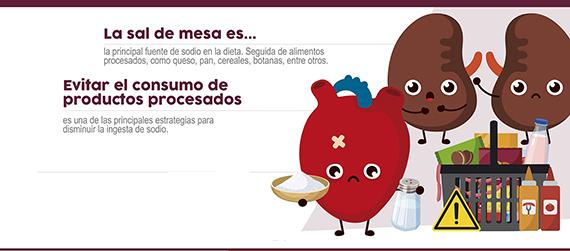 Fragmento del infográfico ¡Modera el consumo de sodio!