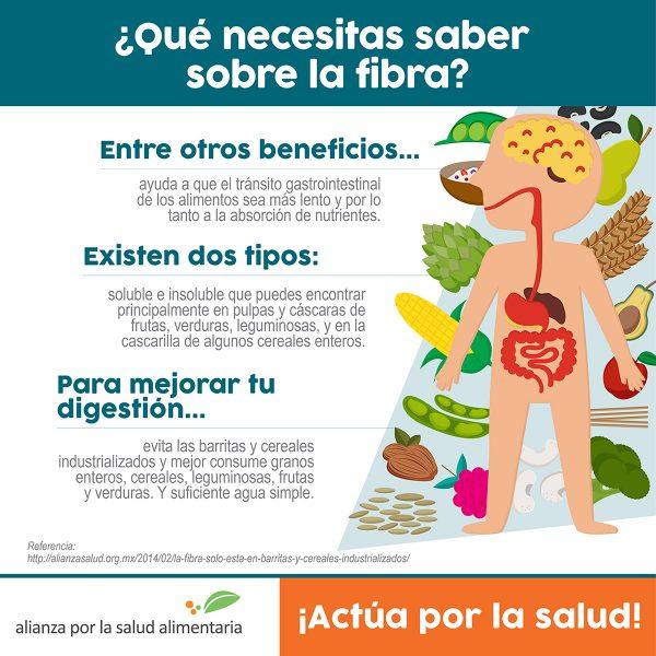 Infografía ¿Qué necesitas saber sobre la fibra? Para mejorar tu digestión, cambia las barritas y los cereales industrializados por frutas, verduras, cereales y leguminosas. No olvides consumir suficiente agua simple potable