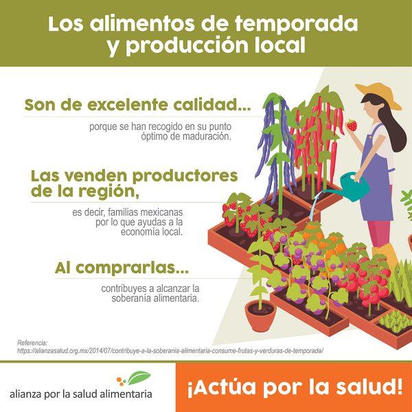 Infográfico Consume frutas y verduras de temporada y de producción local. Son de excelente calidad porque se han recogido en su punto óptimo de maduración. Las venden productores de la región, es decir, familias mexicanas por lo que ayudas a la economía local. Al comprarlas contribuyes a alcanzar la soberanía alimentaria.