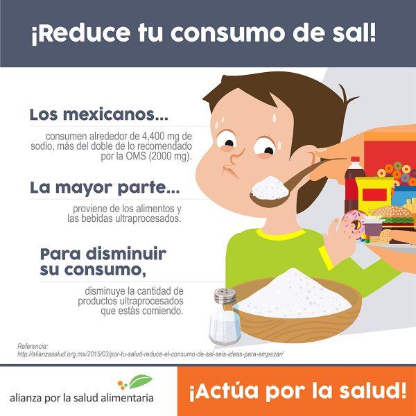 Infográfico ¡Reduce tu consumo de sal! Los mexicanos consumen alrededor de 4,400 mg de sodio, más del doble de lo recomendado por la OMS (2,000 mg). La mayor parte proviene de los alimentos y las bebidas ultraprocesados. Para disminuir su consumo, disminuye la cantidad de productos ultraprocesados que estás comiendo.