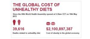 Lanzando contador de muertes por obesidad Consumers International demanda Convención Global sobre Dieta