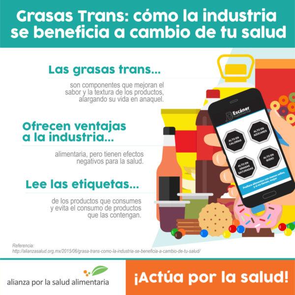 Infografía Grasas trans: cómo la industria se beneficia a cambio de tu salud