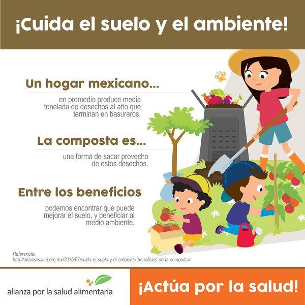 Infográfico ¡Cuida el suelo y el ambiente! Beneficios de la composta. Un hogar mexicano en promedio produce media tonelada de desechos al año que terminan en basureros. La composta es una forma de sacar provecho de estos  desechos. Entre los beneficios podemos encontrar que puede mejorar el suelo y beneficiar al medio ambiente.