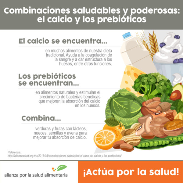 Infografía: Combinaciones saludables y poderosas: el calcio y los prebióticos