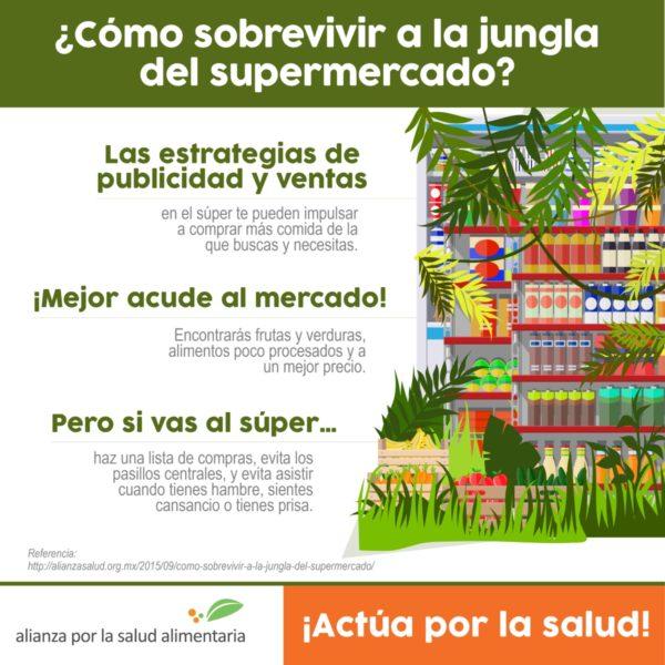 Infografía ¡Cómo sobrevivir a la jungla del supermercado?