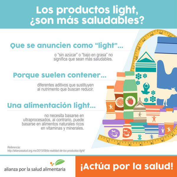 """Infografía Los productos light, ¿son más saludables? Que se anuncien como """"light"""" o """"sin azúcar"""" o """"bajo en grasa"""" no significa que sean más saludables Éstos suelen contener diferentes aditivos que sustituyen al nutrimento que buscan reducir Una alimentación light no necesita basarse en ultraprocesados, al contrario, puede basarse en alimentos naturales ricos en vitaminas y minerales"""