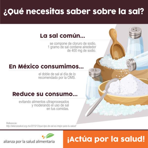 Infográfico sobre lo que necesitas saber sobre la sal: La sal común se compone de cloruro de sodio, 1 gramo de sal contiene alrededor de 400 mg de sodio.  En México consumimos el doble de sal al día de lo recomendado por la OMS.  Reduce tu consumo de sal evitando alimentos ultraprocesados y moderando el uso de sal en tus comidas.