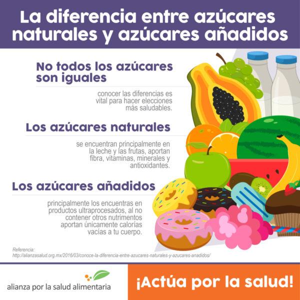 Infografía no todos los azúcares son iguales