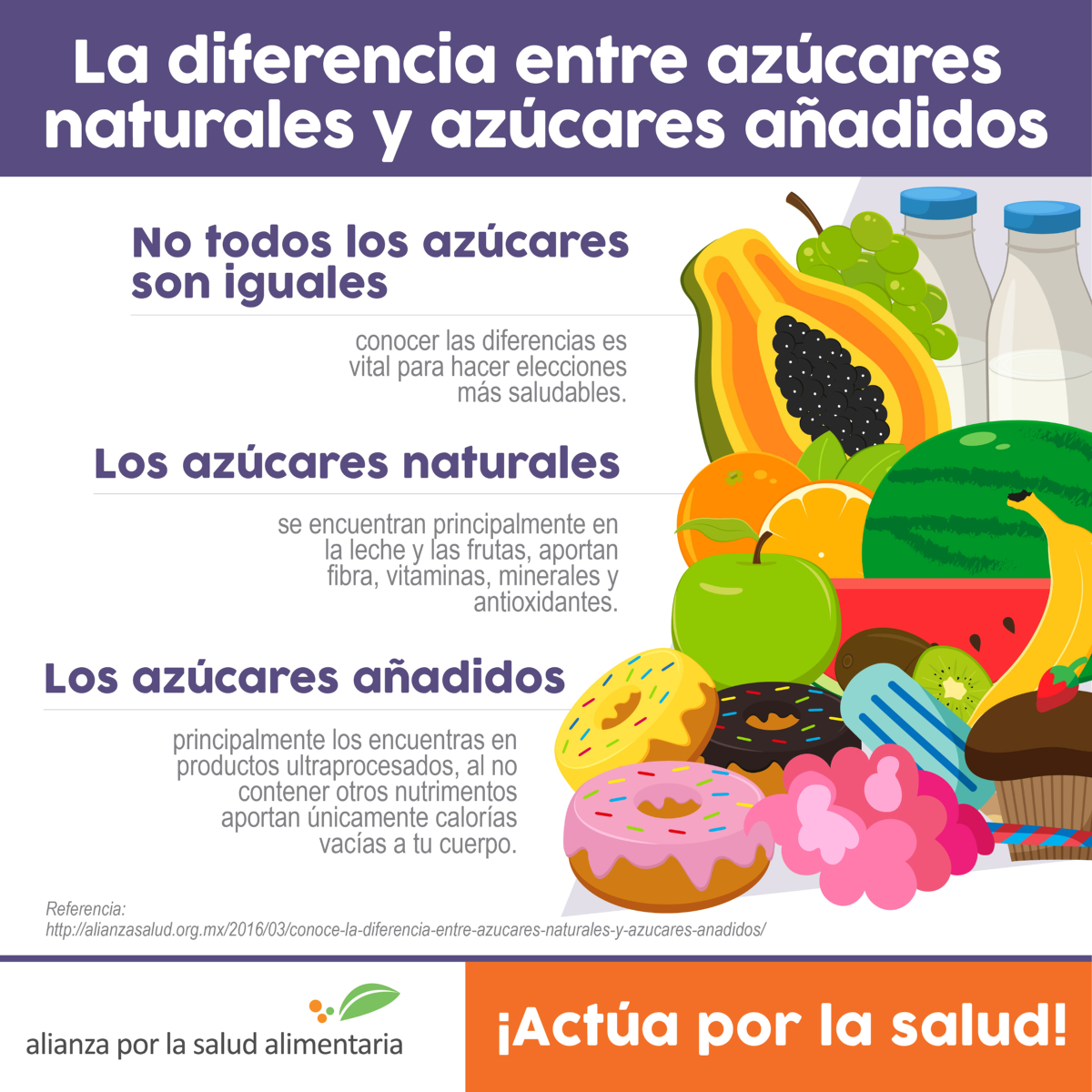 alimentos ricos en lactosa y fructosa