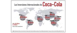 Organizaciones de salud pública y consumidores a nivel mundial exhortan a Coca-Cola y Pepsi reconocer la relación del refresco con el desarrollo de obesidad y frenar la publicidad dirigida a la infancia y adolescencia