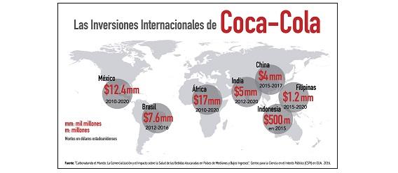 Mapa mundi inversión Coca-versión final-5
