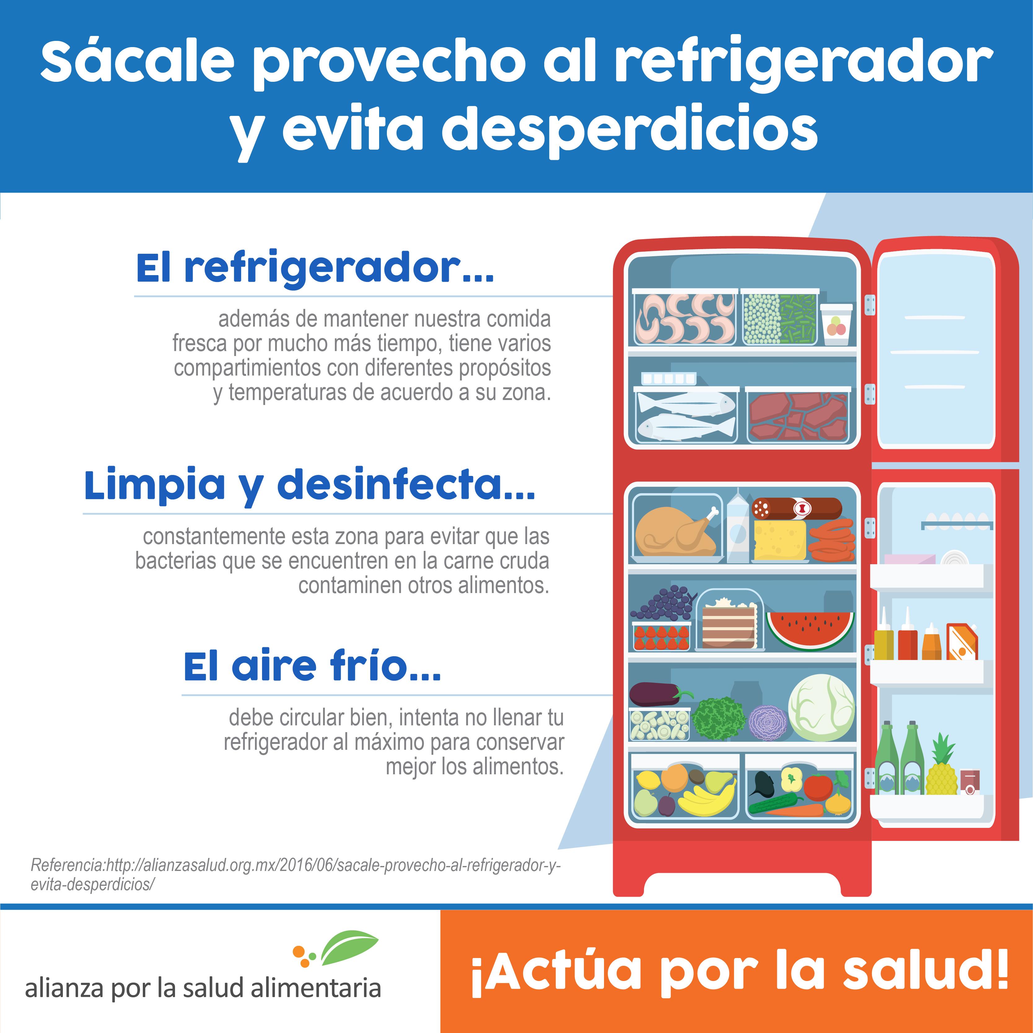 Temperatura de almacenamiento de alimentos