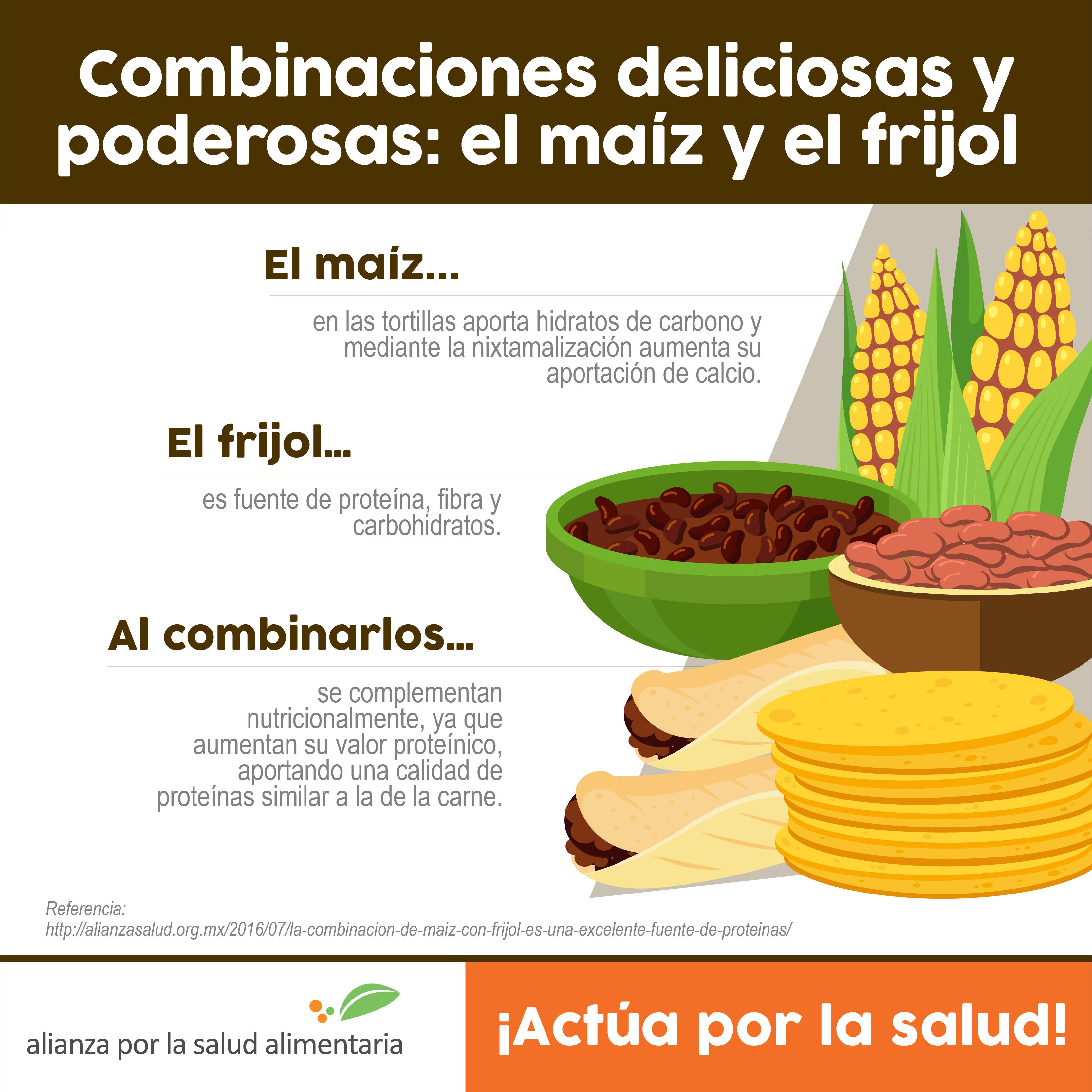 dieta de no combinar carbohidratos con proteinas