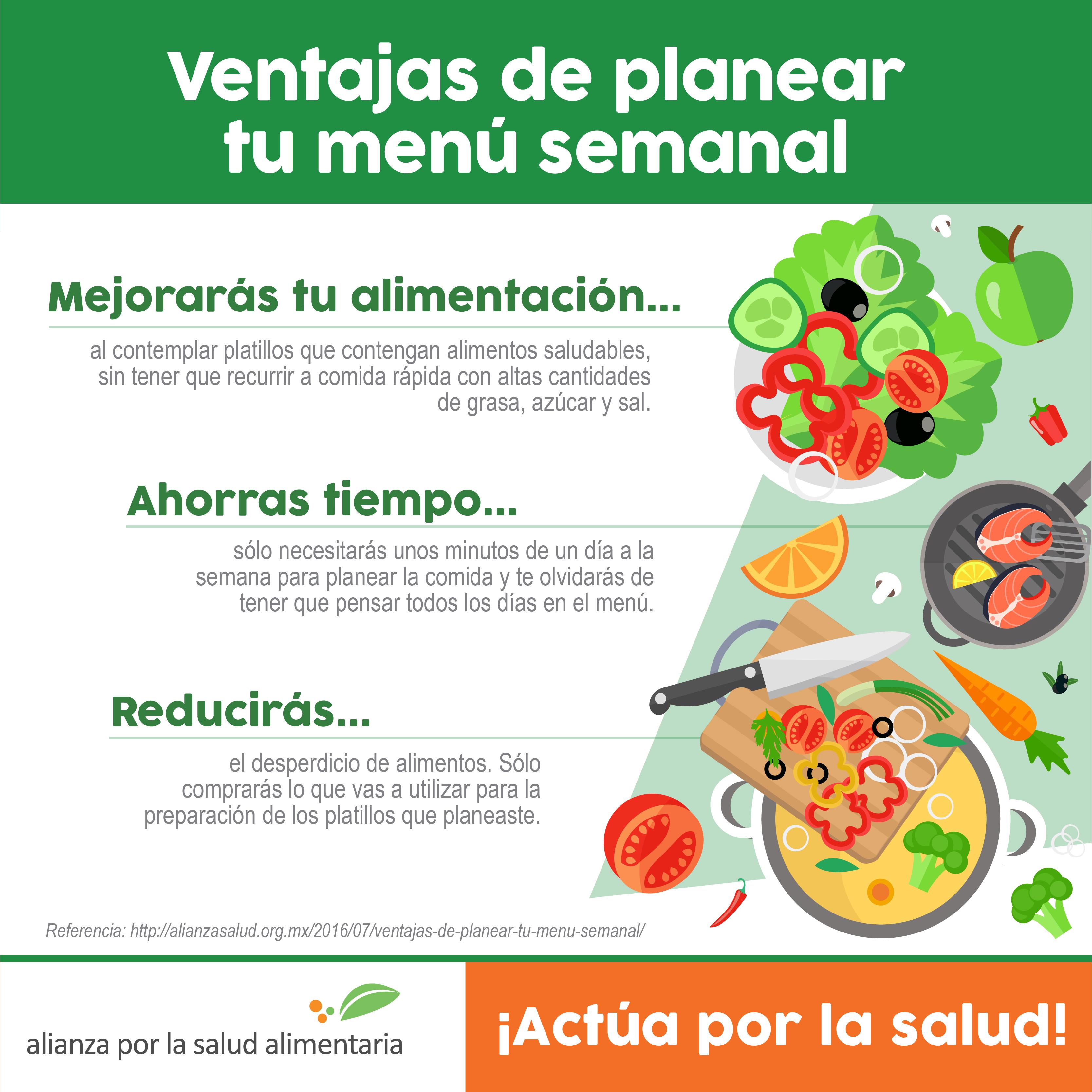 Beneficios dieta sin azucar