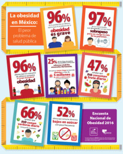 infografia-encuesta-nacional-obesidad-2016