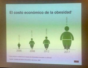 costo-obesidad