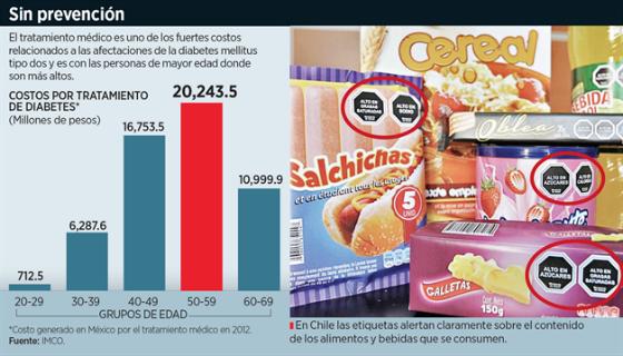 etiquetado-y-costo-diabetes