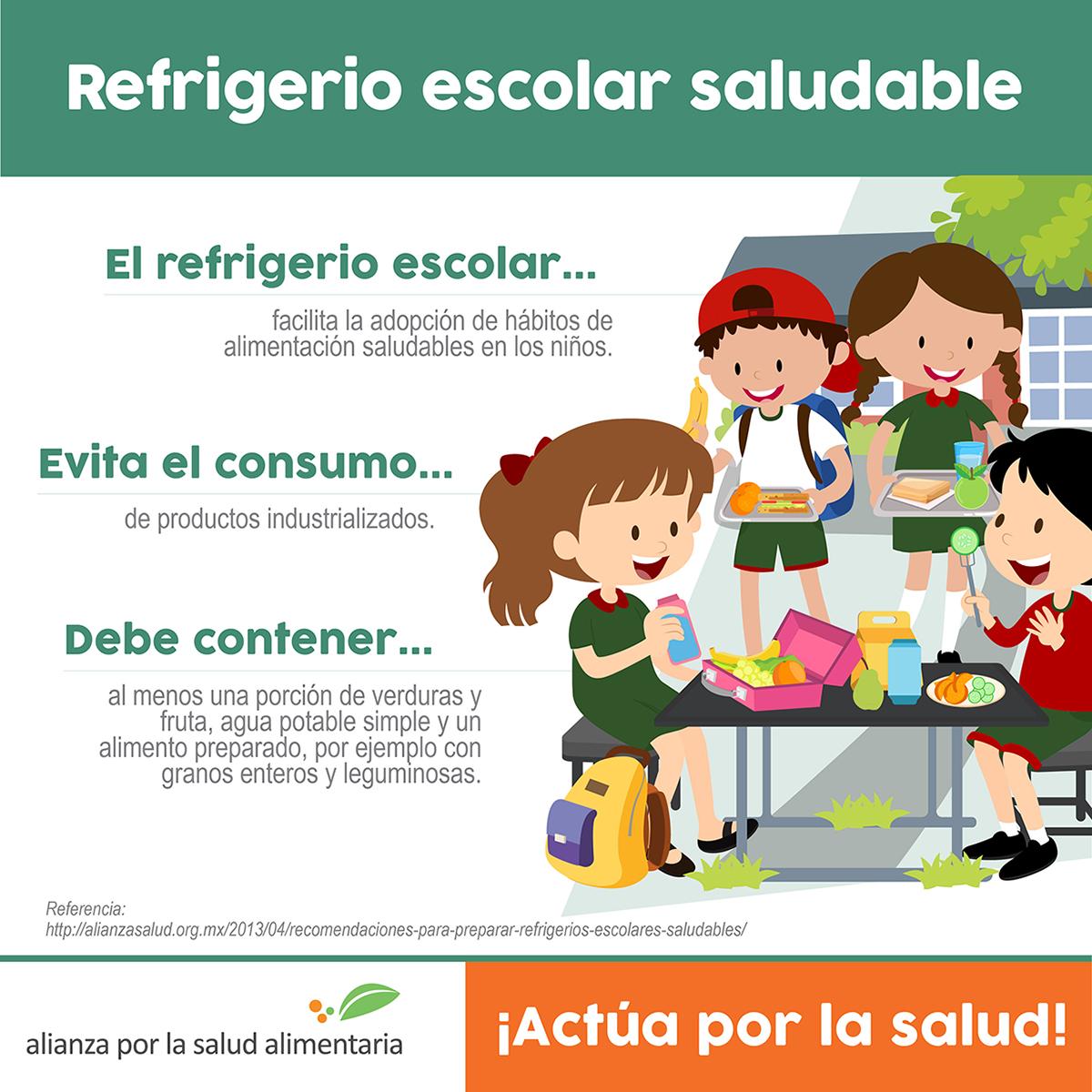 Infografía Refrigerio escolar saludable