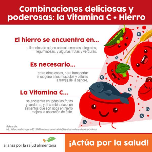 Infografía de combinaciones de alimentos deliciosas y poderosas: el caso del Hierro y la Vitamina C