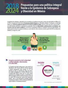 Portada de Propuestas para una política integral frente a la Epidemia de Sobrepeso y Obesidad en México (2018-2024)