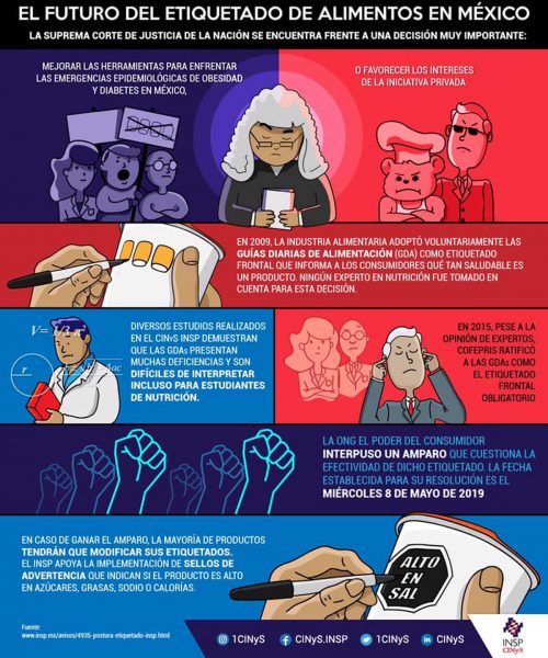 Infográfico sobre etiquetado de alimentos y bebidas procesados del CINyS del INSP