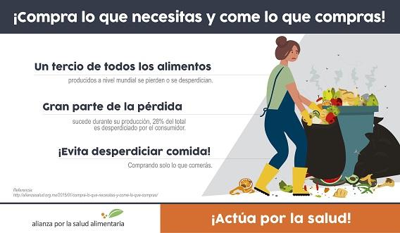Banner de la infografía Evita el desperdicio: compra lo que necesitas y come lo que compras