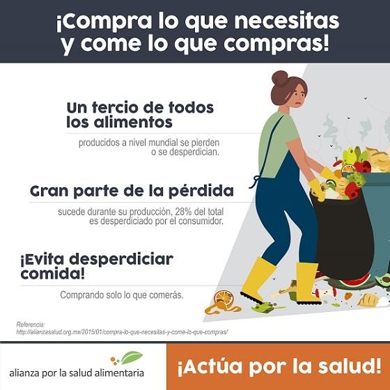 Infográfico Evita el desperdicio: compra lo que necesitas y come lo que compras