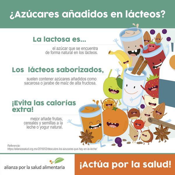 Infográfico ¿Azúcares añadidos en lácteos?