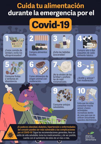 Infográfico Cuida tu alimentación durante la emergencia por el Covid-19