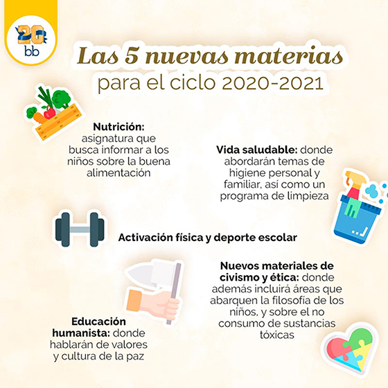 Cuadro de  las 5 nuevas materias para el ciclo escolar 2020-2021
