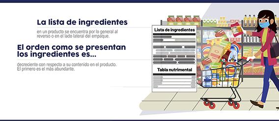 Fragmento del infográfico Revisa la lista de ingredientes en lo que comes y bebes