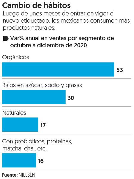 Cuadro comparativo de compras de productos de octubre a diciembre de 2020